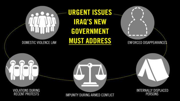 يجب على الحكومة العراقية الجديدة أن تفي بوعودها بوضع حد للإفلات من العقاب على إرتكاب جرائم القتل وانتهاكات حقوق الإنسان ضد المتظاهرين